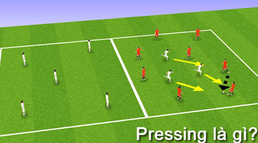 Chiến thuật Pressing trong bóng đá được sử dụng như thế nào